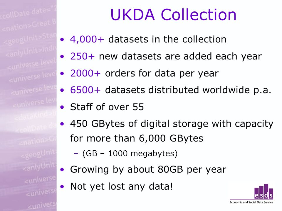UKDA Collection 4,000+ datasets in the collection 250+ new datasets are added each year orders for data per year datasets distributed worldwide p.a.