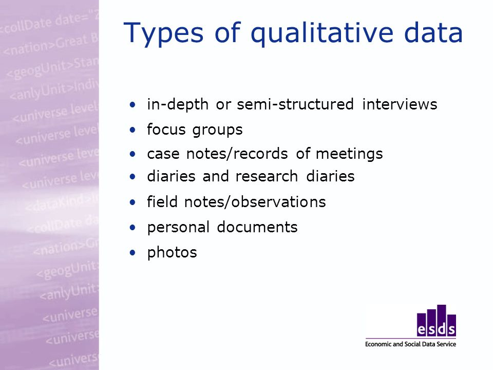 Types of qualitative data in-depth or semi-structured interviews focus groups case notes/records of meetings diaries and research diaries field notes/observations personal documents photos