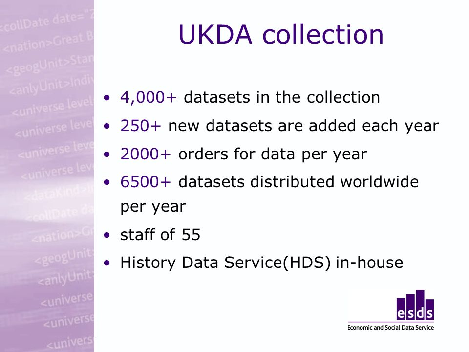 UKDA collection 4,000+ datasets in the collection 250+ new datasets are added each year orders for data per year datasets distributed worldwide per year staff of 55 History Data Service(HDS) in-house