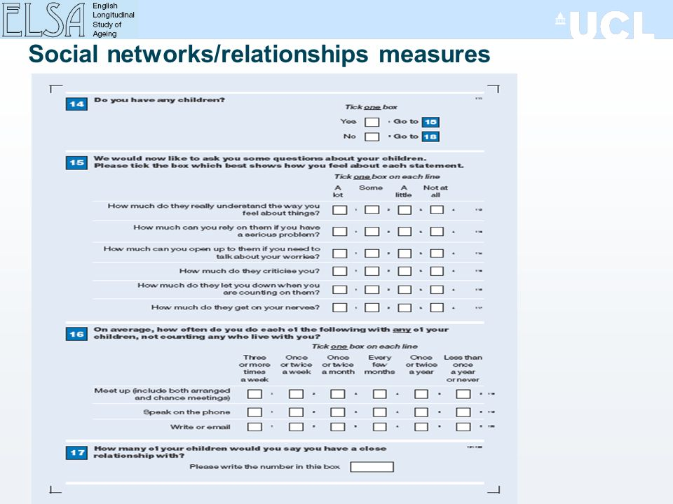 Social networks/relationships measures