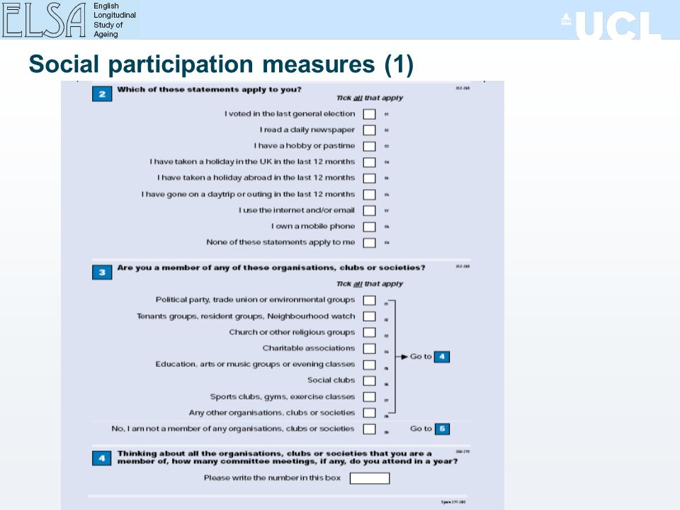 Social participation measures (1)