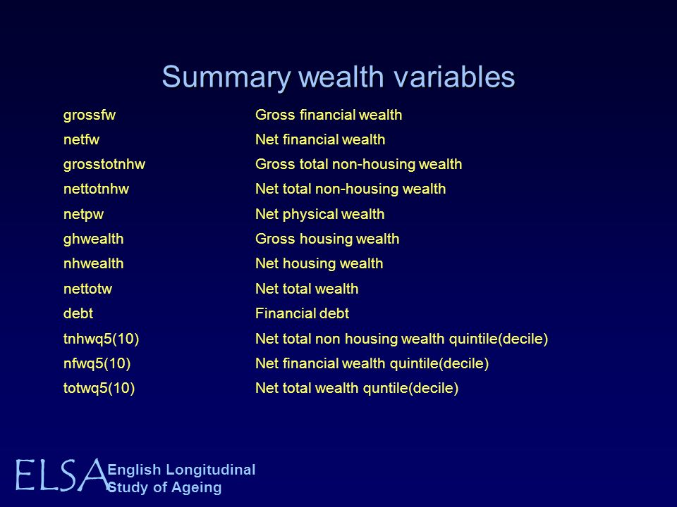 ELSA English Longitudinal Study of Ageing Summary wealth variables grossfwGross financial wealth netfwNet financial wealth grosstotnhwGross total non-housing wealth nettotnhwNet total non-housing wealth netpwNet physical wealth ghwealthGross housing wealth nhwealthNet housing wealth nettotwNet total wealth debtFinancial debt tnhwq5(10)Net total non housing wealth quintile(decile) nfwq5(10)Net financial wealth quintile(decile) totwq5(10)Net total wealth quntile(decile)