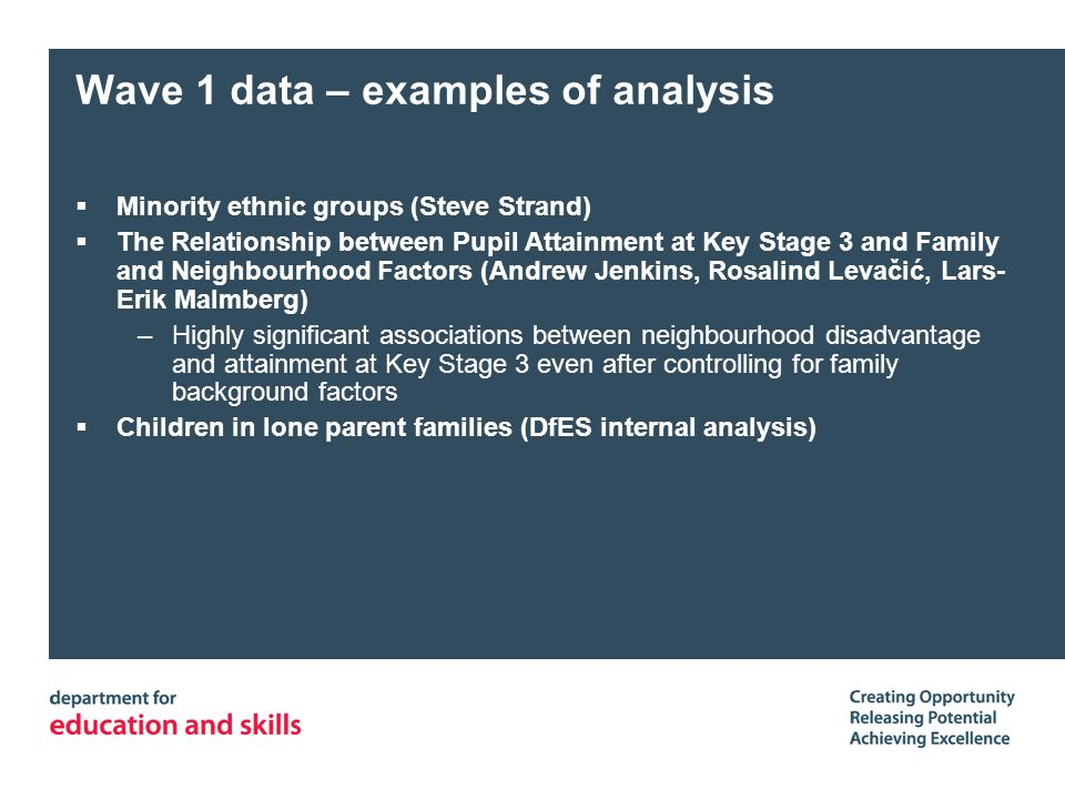 Wave 1 data – examples of analysis Minority ethnic groups (Steve Strand) The Relationship between Pupil Attainment at Key Stage 3 and Family and Neighbourhood Factors (Andrew Jenkins, Rosalind Levačić, Lars- Erik Malmberg) –Highly significant associations between neighbourhood disadvantage and attainment at Key Stage 3 even after controlling for family background factors Children in lone parent families (DfES internal analysis)
