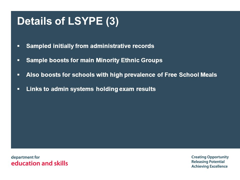 Details of LSYPE (3) Sampled initially from administrative records Sample boosts for main Minority Ethnic Groups Also boosts for schools with high prevalence of Free School Meals Links to admin systems holding exam results