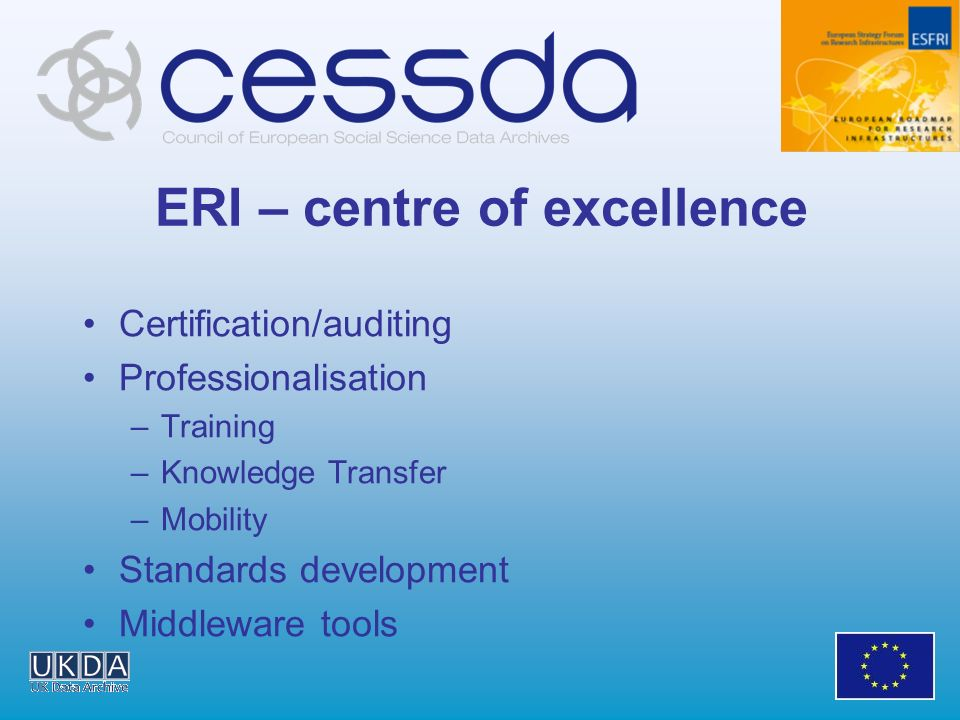 ERI – centre of excellence Certification/auditing Professionalisation –Training –Knowledge Transfer –Mobility Standards development Middleware tools