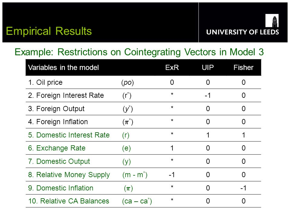 Empirical Results Variables in the modelExRUIPFisher 1.