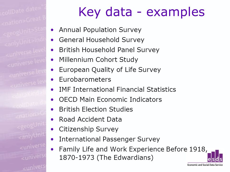 Key data - examples Annual Population Survey General Household Survey British Household Panel Survey Millennium Cohort Study European Quality of Life Survey Eurobarometers IMF International Financial Statistics OECD Main Economic Indicators British Election Studies Road Accident Data Citizenship Survey International Passenger Survey Family Life and Work Experience Before 1918, (The Edwardians)