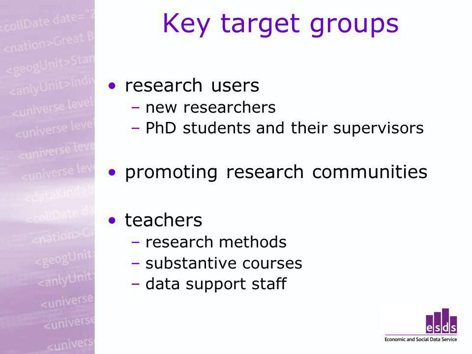 Key target groups research users –new researchers –PhD students and their supervisors promoting research communities teachers –research methods –substantive courses –data support staff