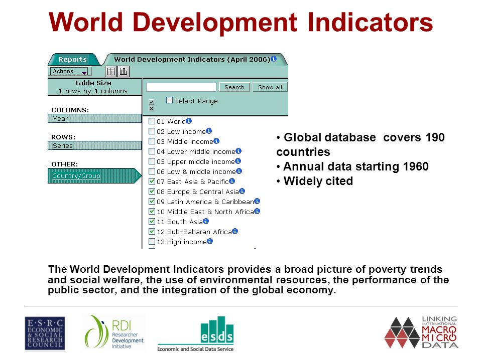 World Development Indicators The World Development Indicators provides a broad picture of poverty trends and social welfare, the use of environmental resources, the performance of the public sector, and the integration of the global economy.