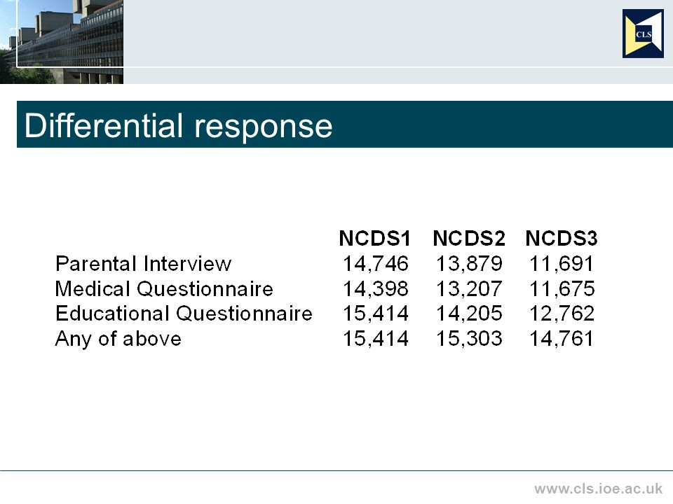 www.cls.ioe.ac.uk Differential response