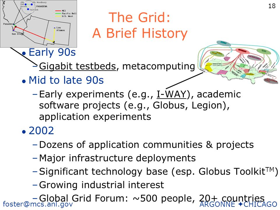 18 foster@mcs.anl.gov ARGONNE CHICAGO l Early 90s –Gigabit testbeds, metacomputing l Mid to late 90s –Early experiments (e.g., I-WAY), academic software projects (e.g., Globus, Legion), application experiments l 2002 –Dozens of application communities & projects –Major infrastructure deployments –Significant technology base (esp.