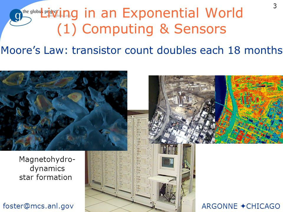 3 foster@mcs.anl.gov ARGONNE CHICAGO Living in an Exponential World (1) Computing & Sensors Moores Law: transistor count doubles each 18 months Magnetohydro- dynamics star formation