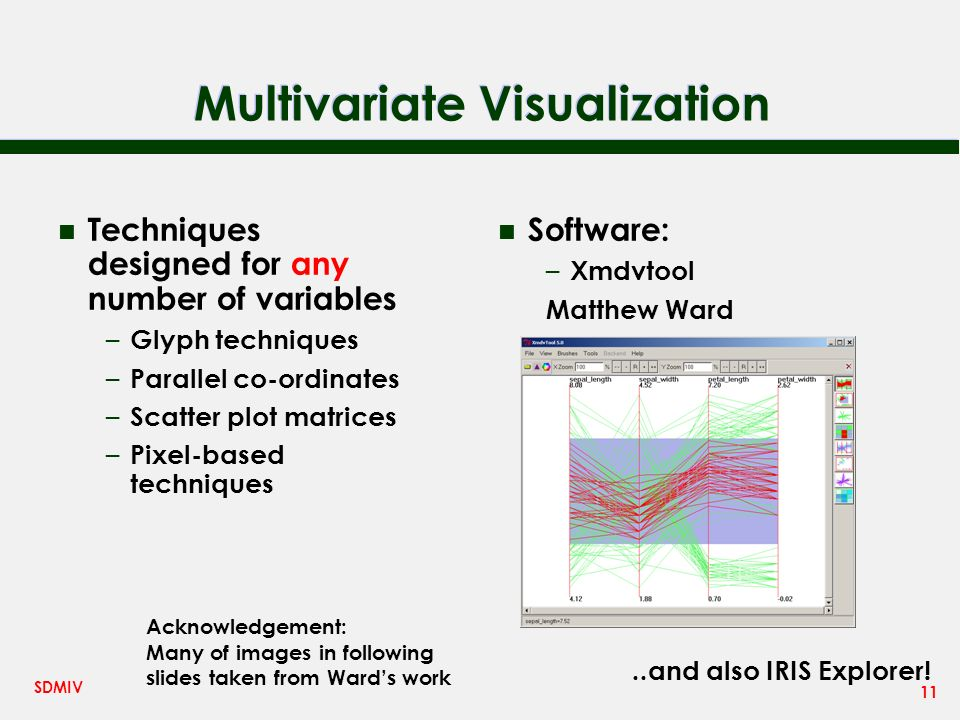 11 SDMIV Multivariate Visualization n Software: – Xmdvtool Matthew Ward n Techniques designed for any number of variables – Glyph techniques – Parallel co-ordinates – Scatter plot matrices – Pixel-based techniques Acknowledgement: Many of images in following slides taken from Wards work..and also IRIS Explorer!