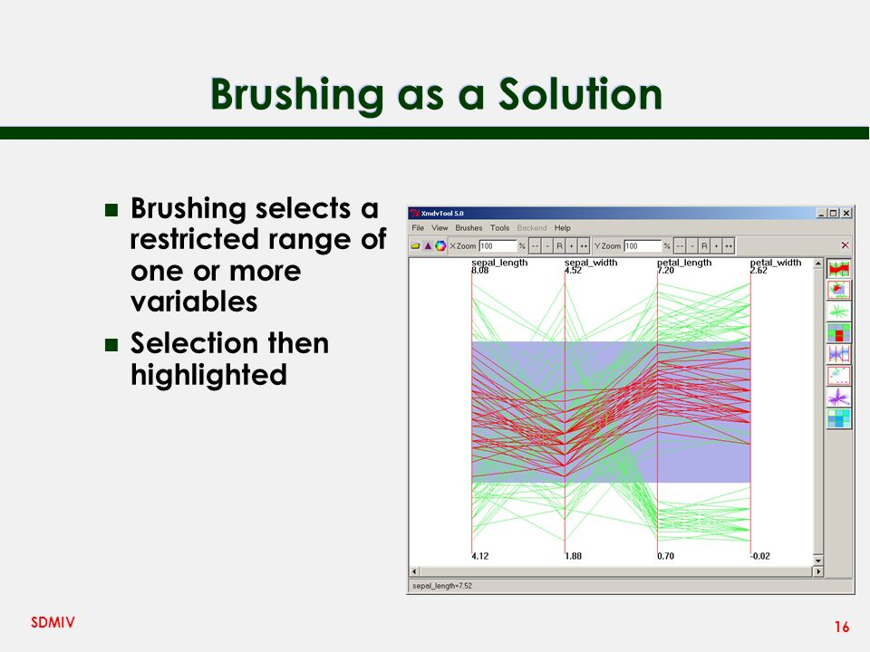 16 SDMIV Brushing as a Solution n Brushing selects a restricted range of one or more variables n Selection then highlighted