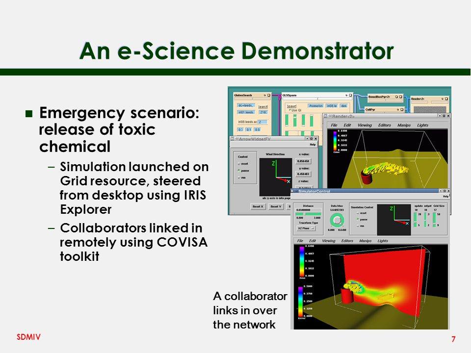 7 SDMIV An e-Science Demonstrator n Emergency scenario: release of toxic chemical – Simulation launched on Grid resource, steered from desktop using IRIS Explorer – Collaborators linked in remotely using COVISA toolkit Dispersion of pollutant studied under varying wind directions A collaborator links in over the network