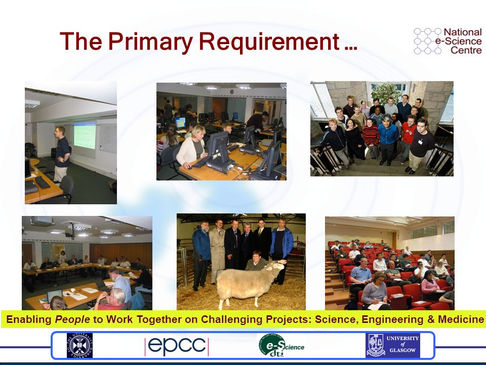 The Primary Requirement … Enabling People to Work Together on Challenging Projects: Science, Engineering & Medicine