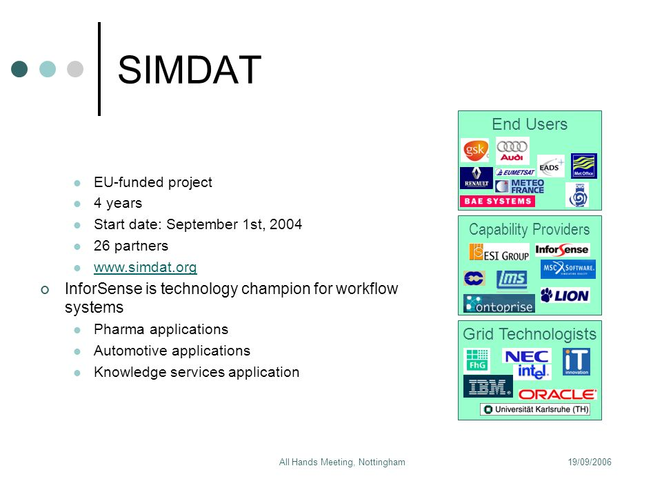 19/09/2006All Hands Meeting, Nottingham SIMDAT EU-funded project 4 years Start date: September 1st, 2004 26 partners www.simdat.org InforSense is technology champion for workflow systems Pharma applications Automotive applications Knowledge services application Capability Providers Grid Technologists End Users