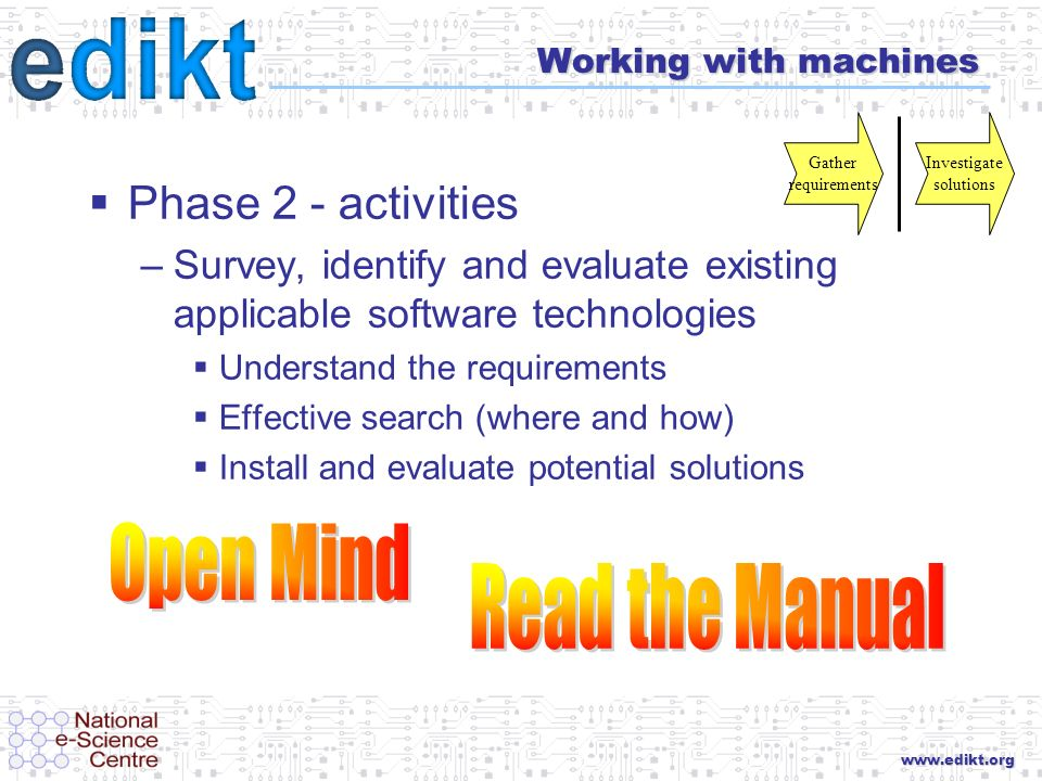 www.edikt.org Working with machines Phase 2 - activities –Survey, identify and evaluate existing applicable software technologies Understand the requirements Effective search (where and how) Install and evaluate potential solutions Gather requirements Investigate solutions