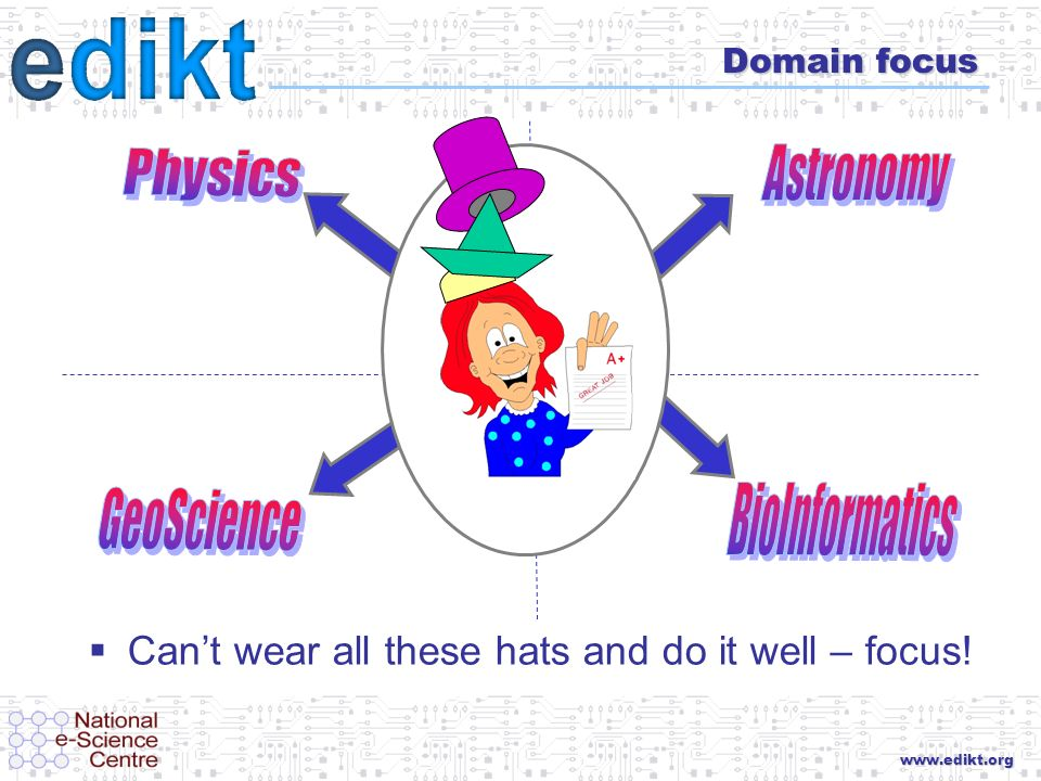 www.edikt.org Domain focus Cant wear all these hats and do it well – focus!