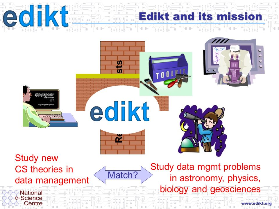 www.edikt.org Edikt and its mission Research Interests RAE Study new CS theories in data management Study data mgmt problems in astronomy, physics, biology and geosciences Match
