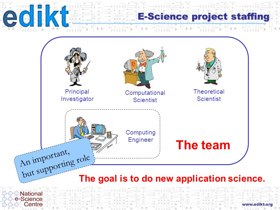 www.edikt.org E-Science project staffing The team Principal Investigator Theoretical Scientist Computational Scientist Computing Engineer The goal is to do new application science.