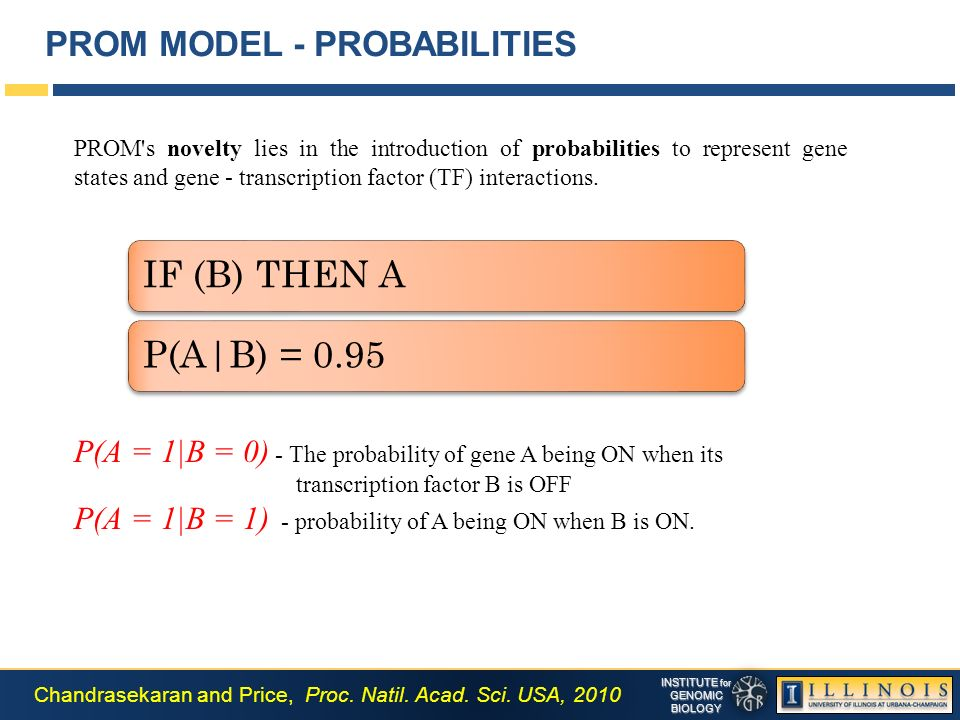 INSTITUTE for GENOMICBIOLOGY PROM MODEL - PROBABILITIES PROM s novelty lies in the introduction of probabilities to represent gene states and gene - transcription factor (TF) interactions.