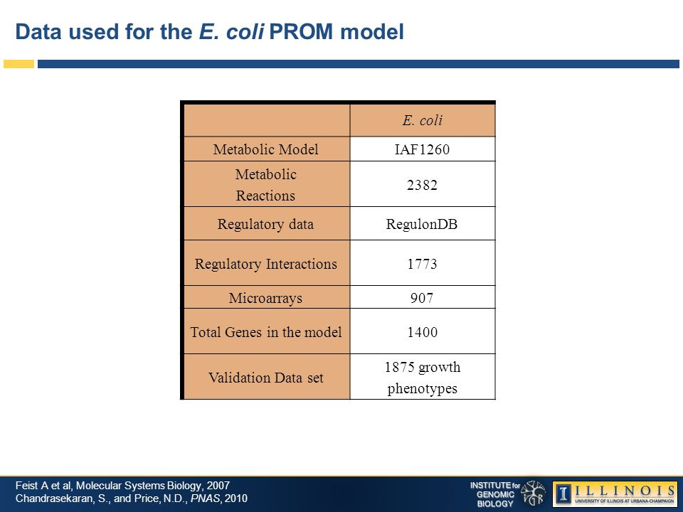 INSTITUTE for GENOMICBIOLOGY Data used for the E. coli PROM model E.