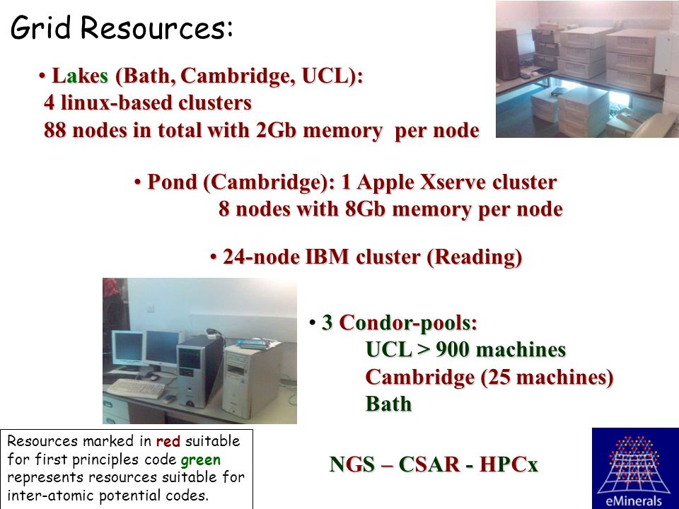 Lakes (Bath, Cambridge, UCL): Lakes (Bath, Cambridge, UCL): 4 linux-based clusters 4 linux-based clusters 88 nodes in total with 2Gb memory per node 88 nodes in total with 2Gb memory per node Pond (Cambridge): 1 Apple Xserve cluster Pond (Cambridge): 1 Apple Xserve cluster 8 nodes with 8Gb memory per node 8 nodes with 8Gb memory per node 24-node IBM cluster (Reading) 24-node IBM cluster (Reading) 3 Condor-pools: UCL > 900 machines UCL > 900 machines Cambridge (25 machines) Cambridge (25 machines) Bath Bath NGS – CSAR - HPCxNGS – CSAR - HPCxNGS – CSAR - HPCxNGS – CSAR - HPCx Grid Resources: Resources marked in red suitable for first principles code green represents resources suitable for inter-atomic potential codes.