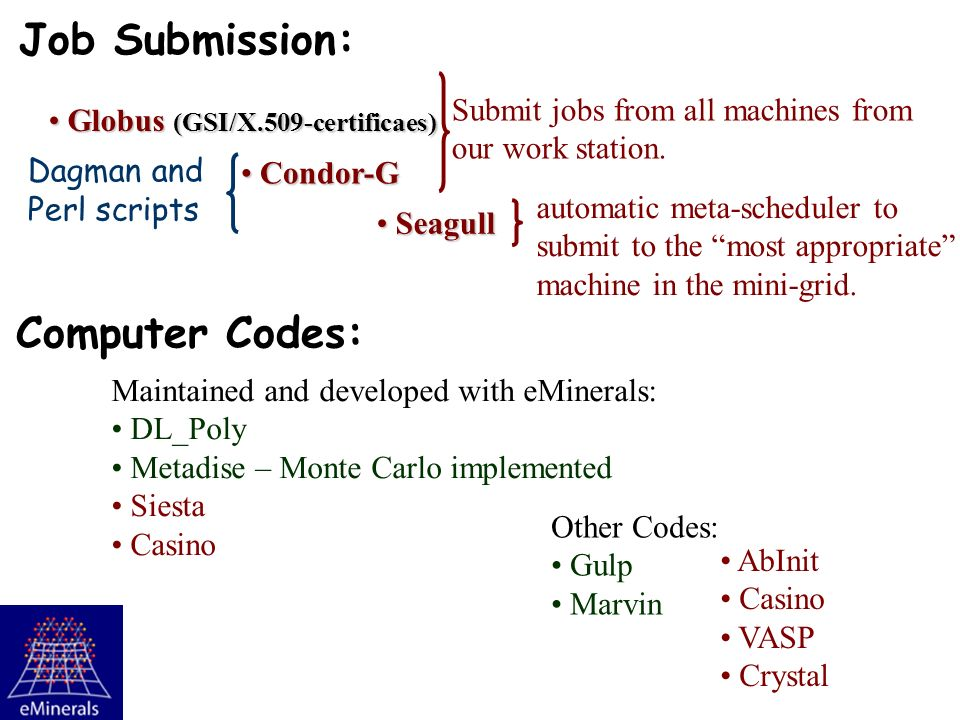 Job Submission: Globus (GSI/X.509-certificaes) Globus (GSI/X.509-certificaes) Condor-G Condor-G Seagull Seagull Computer Codes: Submit jobs from all machines from our work station.