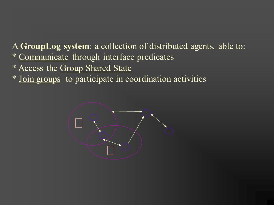 A GroupLog system: a collection of distributed agents, able to: * Communicate through interface predicates * Access the Group Shared State * Join groups to participate in coordination activities