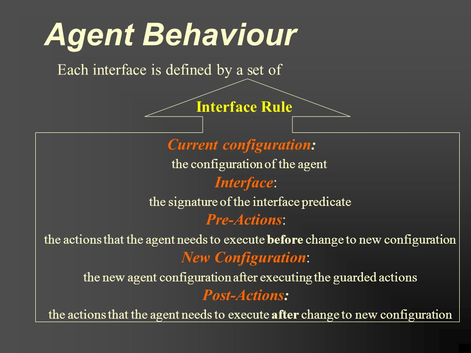 Agent Behaviour Interface Rule Current configuration: the configuration of the agent Interface: the signature of the interface predicate Pre-Actions: the actions that the agent needs to execute before change to new configuration New Configuration: the new agent configuration after executing the guarded actions Post-Actions: the actions that the agent needs to execute after change to new configuration Each interface is defined by a set of