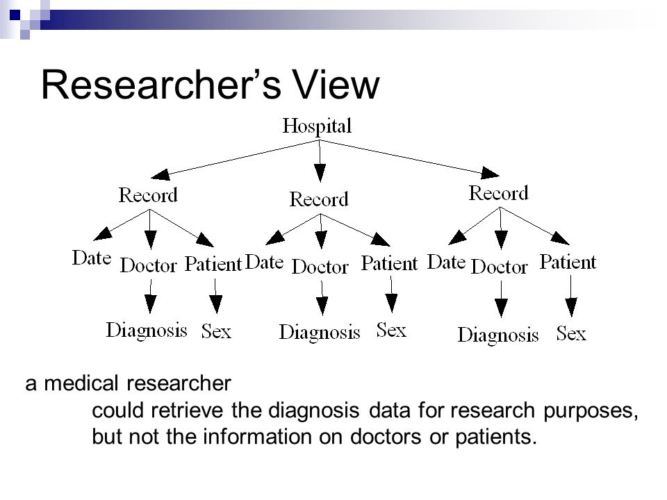 Researchers View a medical researcher could retrieve the diagnosis data for research purposes, but not the information on doctors or patients.