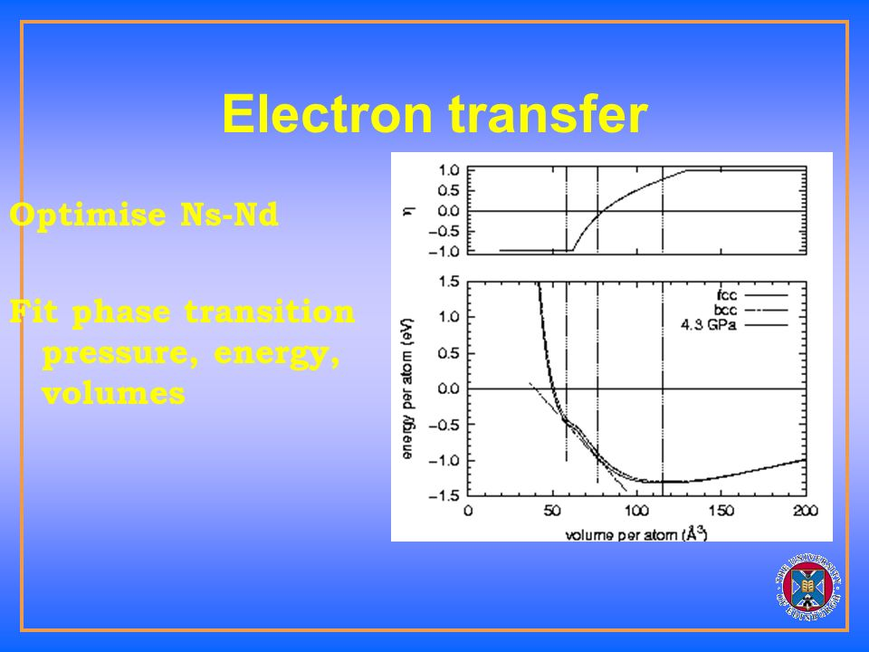 Two band model – caesium s-d transfer Isostructural phase transition Elastic anomalies d-like atom is smaller – favoured under pressure Correlation effect beyond DFT-GGA!