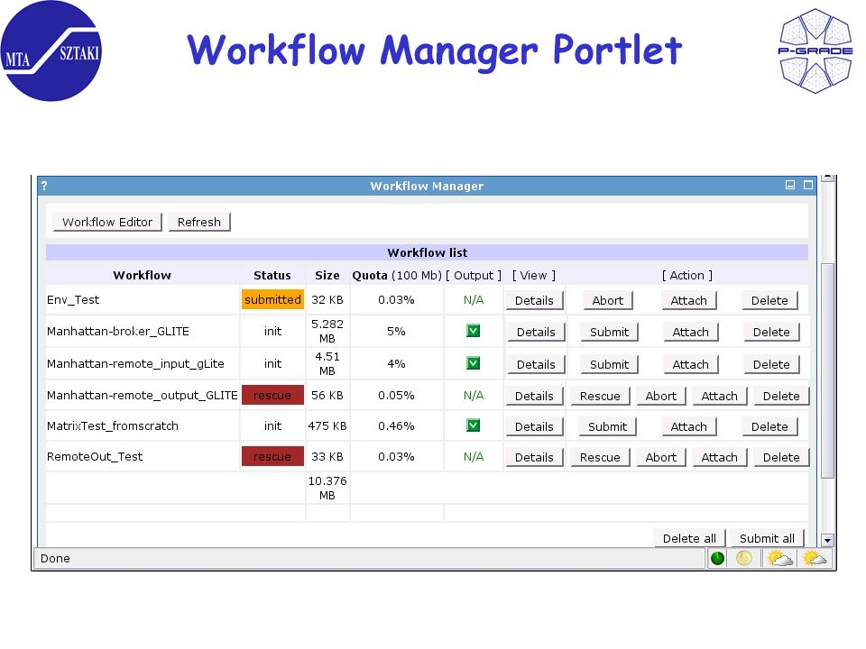 Workflow Manager Portlet