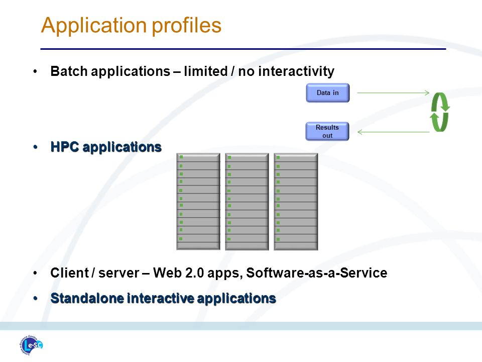 Batch applications – limited / no interactivityBatch applications – limited / no interactivity HPC applicationsHPC applications Client / server – Web 2.0 apps, Software-as-a-ServiceClient / server – Web 2.0 apps, Software-as-a-Service Standalone interactive applicationsStandalone interactive applications Application profiles Data in Results out