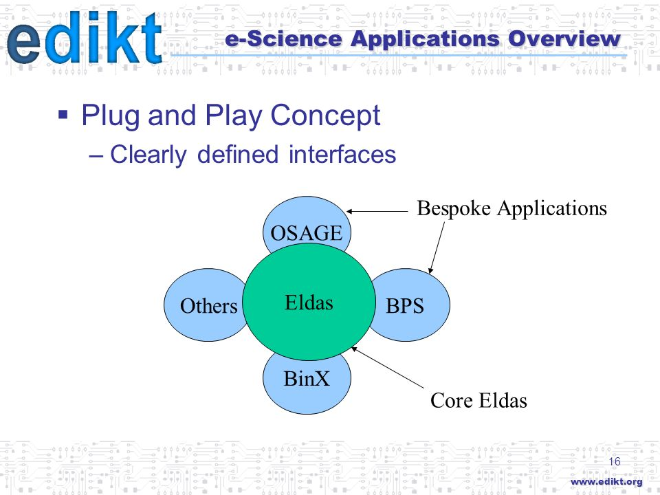 www.edikt.org 16 e-Science Applications Overview Plug and Play Concept –Clearly defined interfaces OSAGE BPS BinX Others Eldas Core Eldas Bespoke Applications