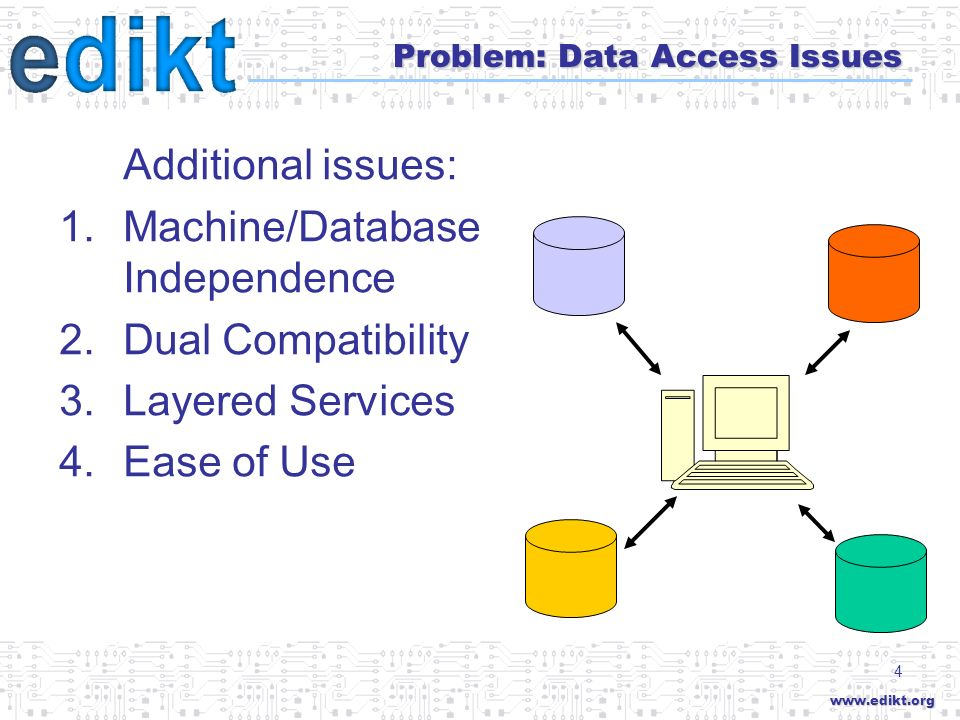 4 Problem: Data Access Issues Additional issues: 1.Machine/Database Independence 2.Dual Compatibility 3.Layered Services 4.Ease of Use