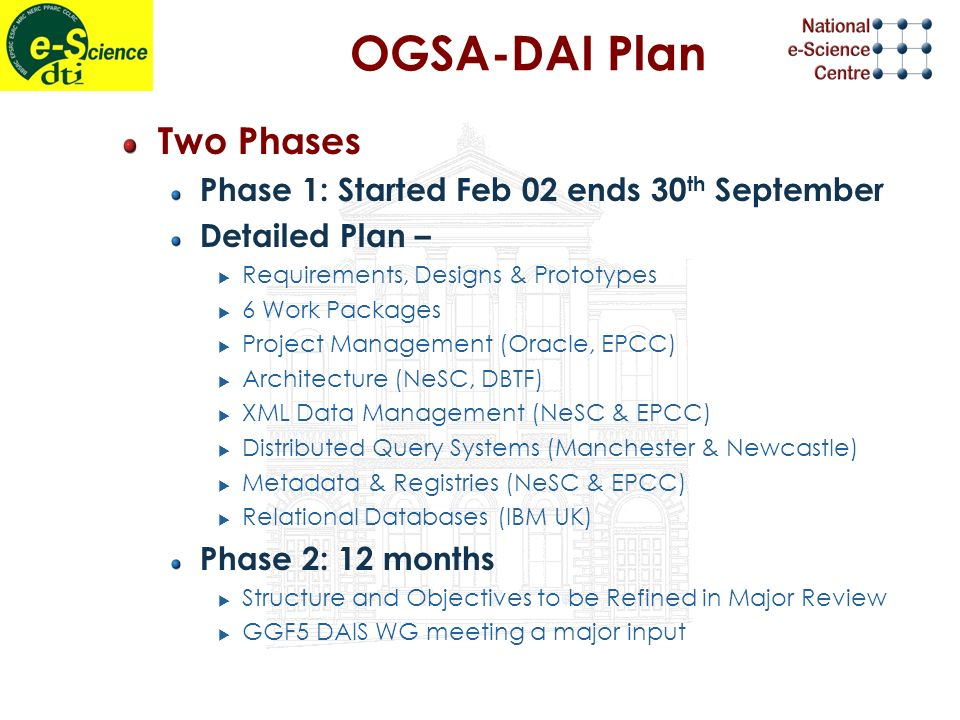 OGSA-DAI Plan Two Phases Phase 1: Started Feb 02 ends 30 th September Detailed Plan – Requirements, Designs & Prototypes 6 Work Packages Project Management (Oracle, EPCC) Architecture (NeSC, DBTF) XML Data Management (NeSC & EPCC) Distributed Query Systems (Manchester & Newcastle) Metadata & Registries (NeSC & EPCC) Relational Databases (IBM UK) Phase 2: 12 months Structure and Objectives to be Refined in Major Review GGF5 DAIS WG meeting a major input
