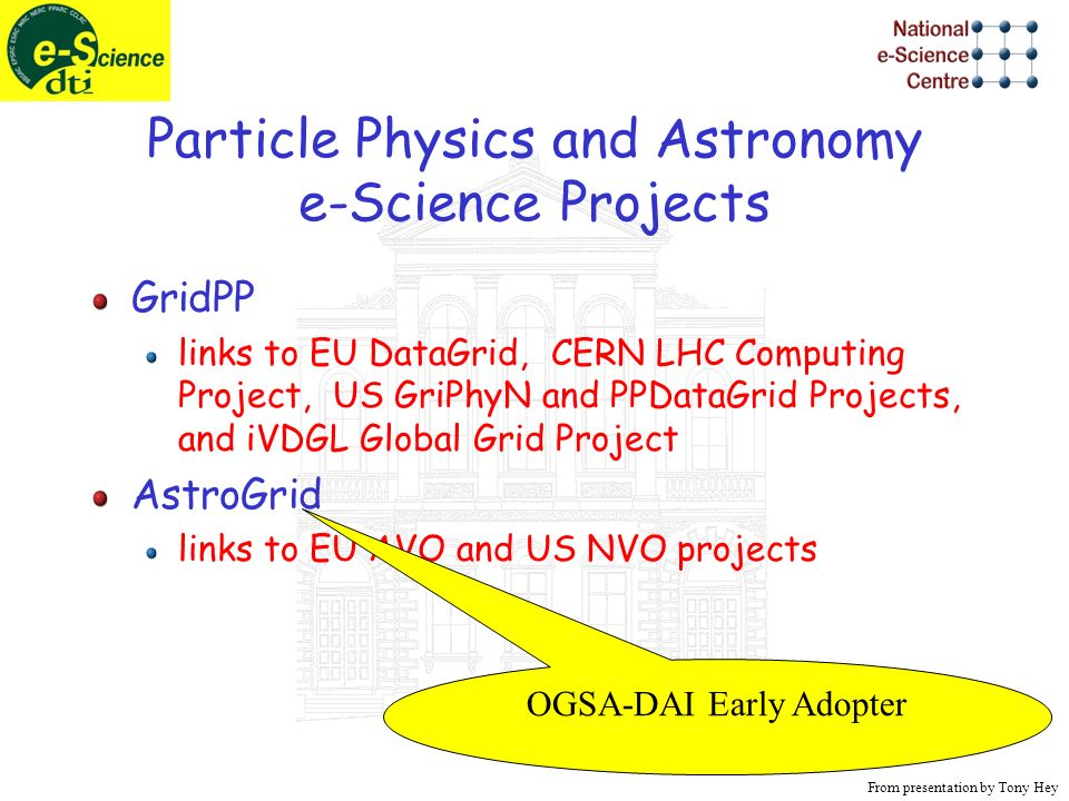 Particle Physics and Astronomy e-Science Projects GridPP links to EU DataGrid, CERN LHC Computing Project, US GriPhyN and PPDataGrid Projects, and iVDGL Global Grid Project AstroGrid links to EU AVO and US NVO projects From presentation by Tony Hey OGSA-DAI Early Adopter