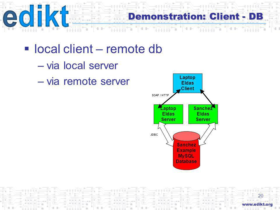 www.edikt.org 20 Demonstration: Client - DB local client – remote db –via local server –via remote server JDBC SOAP / HTTP Sanchez Example MySQL Database Laptop Eldas Client Laptop Eldas Server Sanchez Eldas Server