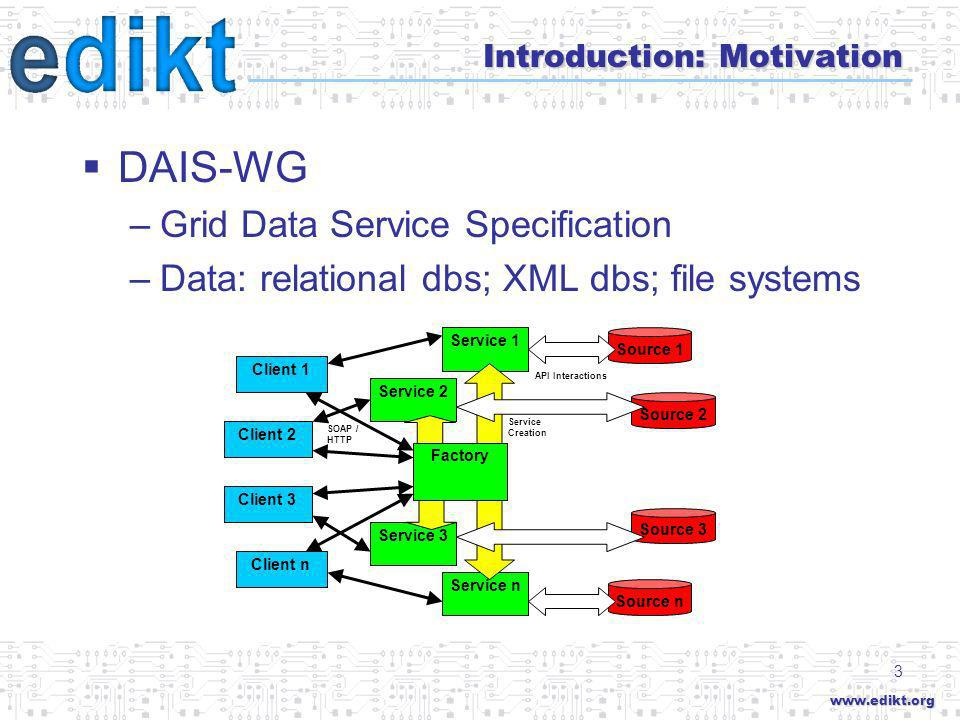 www.edikt.org 3 Introduction: Motivation DAIS-WG –Grid Data Service Specification –Data: relational dbs; XML dbs; file systems Service Creation SOAP / HTTP Source 1 Factory Client 1 Client 2 Client 3 Client n Service 1 Service n Service 2 Service 3 Source 2 Source 3 Source n API Interactions