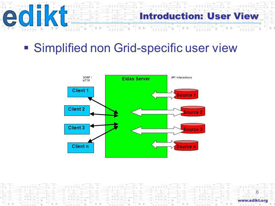 www.edikt.org 6 Eldas Server Introduction: User View Simplified non Grid-specific user view API Interactions Source 1 Client 1 Client 2 Client 3 Client n Source 2 Source 3 Source n SOAP / HTTP