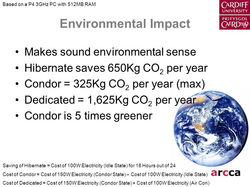 Environmental Impact Makes sound environmental sense Hibernate saves 650Kg CO 2 per year Condor = 325Kg CO 2 per year (max) Dedicated = 1,625Kg CO 2 per year Condor is 5 times greener Based on a P4 3GHz PC with 512MB RAM Saving of Hibernate = Cost of 100W Electricity (Idle State) for 16 Hours out of 24 Cost of Condor = Cost of 150W Electricity (Condor State) – Cost of 100W Electricity (Idle State) Cost of Dedicated = Cost of 150W Electricity (Condor State) + Cost of 100W Electricity (Air Con)