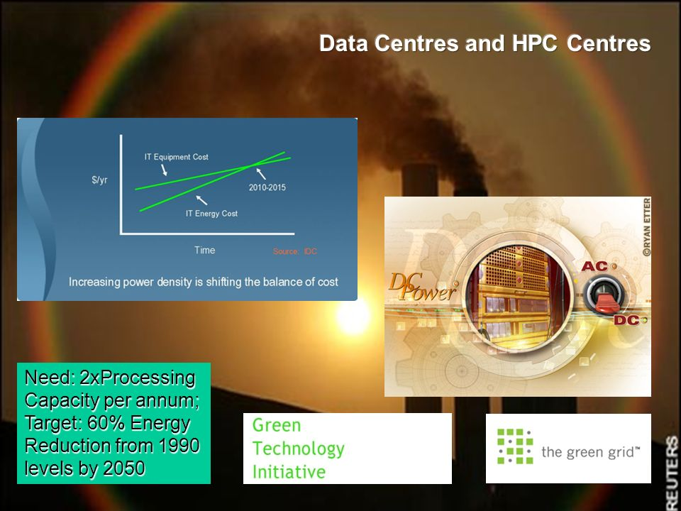 Accelerating business innovation; a Technology Strategy Board programme www.gridcomputingnow.org Need: 2xProcessing Capacity per annum; Target: 60% Energy Reduction from 1990 levels by 2050