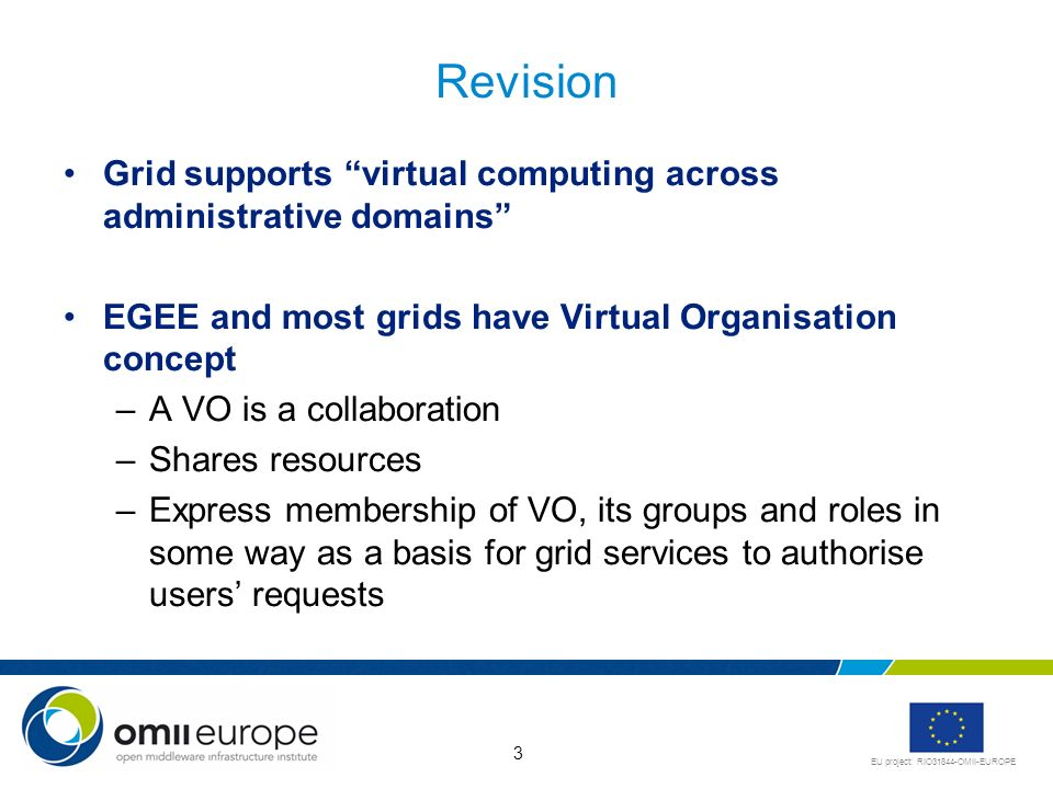 EU project: RIO31844-OMII-EUROPE 3 Revision Grid supports virtual computing across administrative domains EGEE and most grids have Virtual Organisation concept –A VO is a collaboration –Shares resources –Express membership of VO, its groups and roles in some way as a basis for grid services to authorise users requests