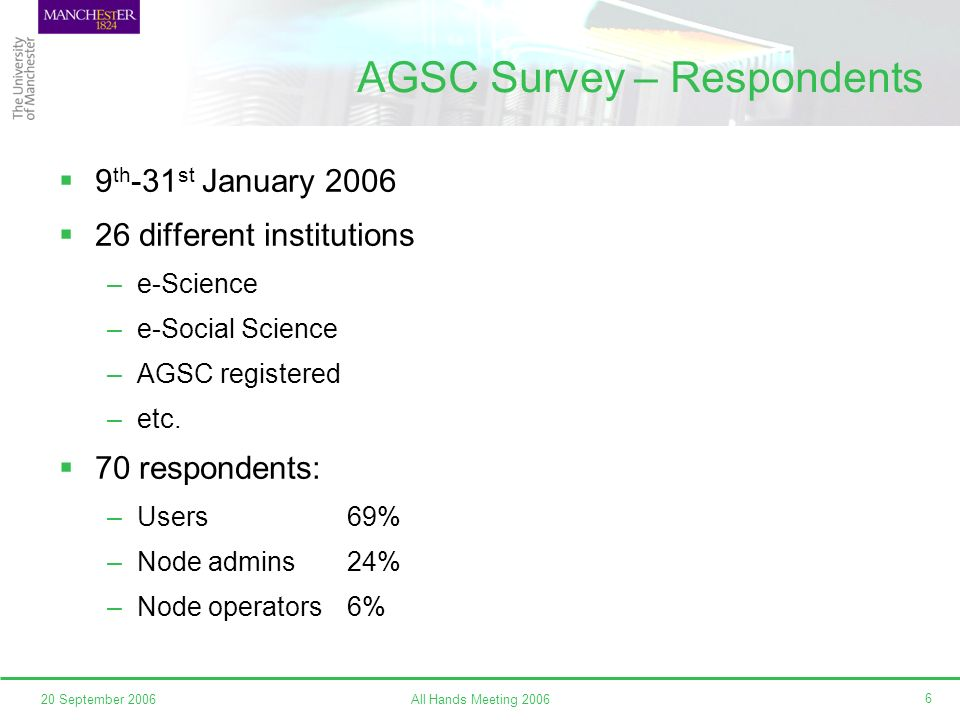 All Hands Meeting 200620 September 2006 6 AGSC Survey – Respondents 9 th -31 st January 2006 26 different institutions –e-Science –e-Social Science –AGSC registered –etc.