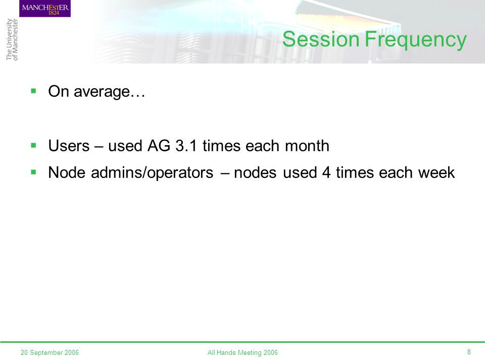 All Hands Meeting 200620 September 2006 8 Session Frequency On average… Users – used AG 3.1 times each month Node admins/operators – nodes used 4 times each week