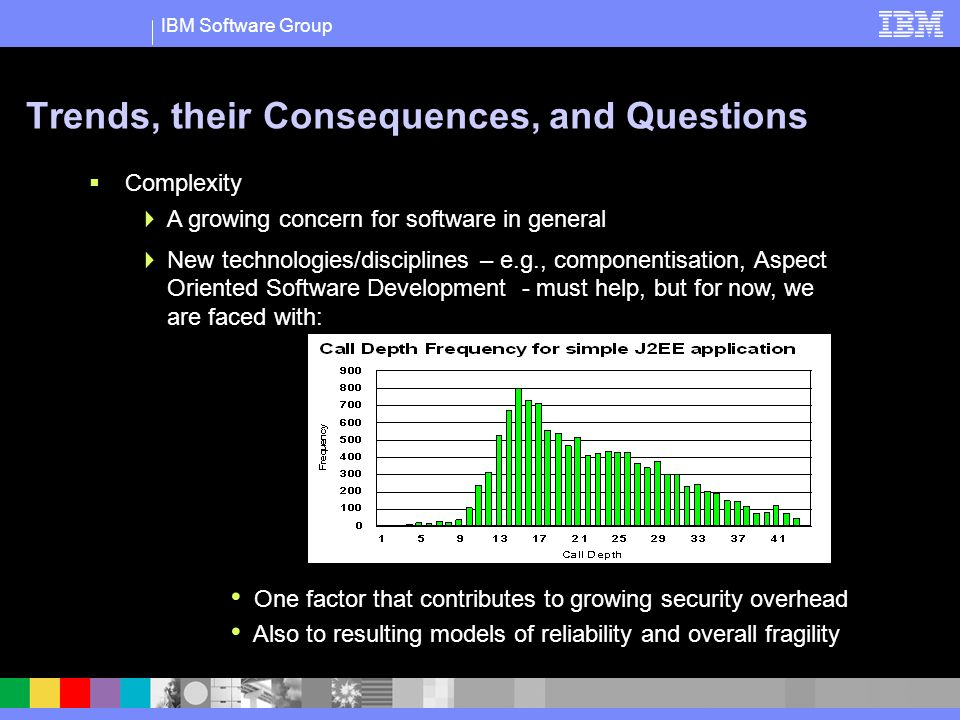 IBM Software Group Trends, their Consequences, and Questions Complexity A growing concern for software in general New technologies/disciplines – e.g., componentisation, Aspect Oriented Software Development - must help, but for now, we are faced with: One factor that contributes to growing security overhead Also to resulting models of reliability and overall fragility