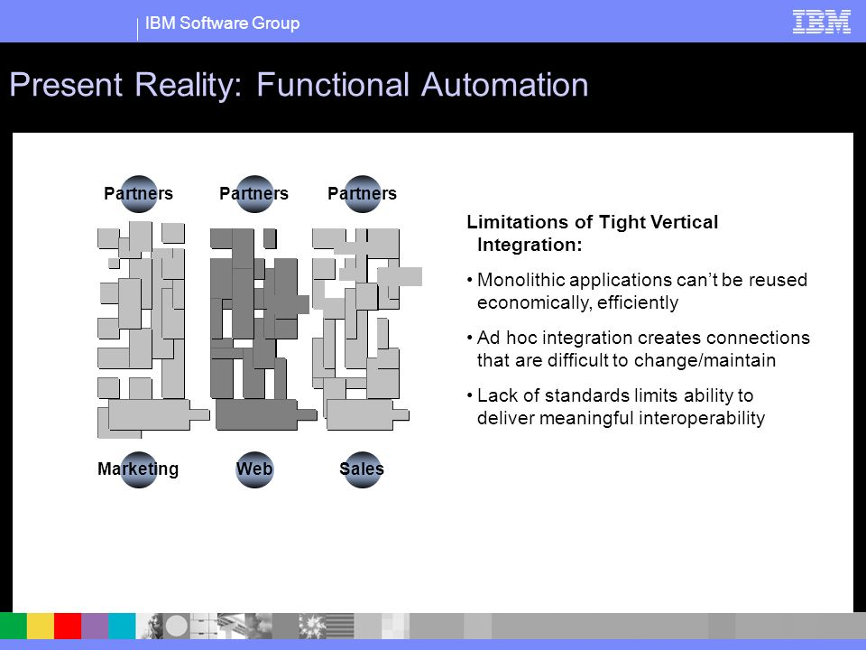 IBM Software Group Present Reality: Functional Automation Limitations of Tight Vertical Integration: Monolithic applications cant be reused economically, efficiently Ad hoc integration creates connections that are difficult to change/maintain Lack of standards limits ability to deliver meaningful interoperability Marketing Partners Web Partners Sales Partners