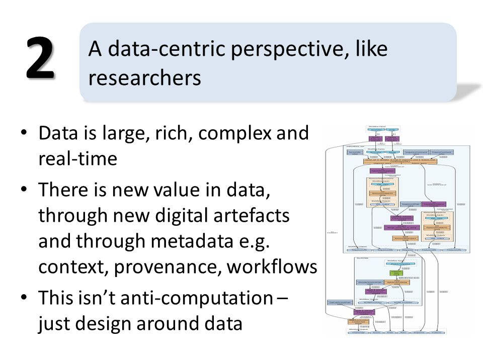 A data-centric perspective, like researchers Data is large, rich, complex and real-time There is new value in data, through new digital artefacts and through metadata e.g.